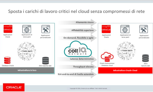 Collegati a Oracle Cloud con Colt On Demand
